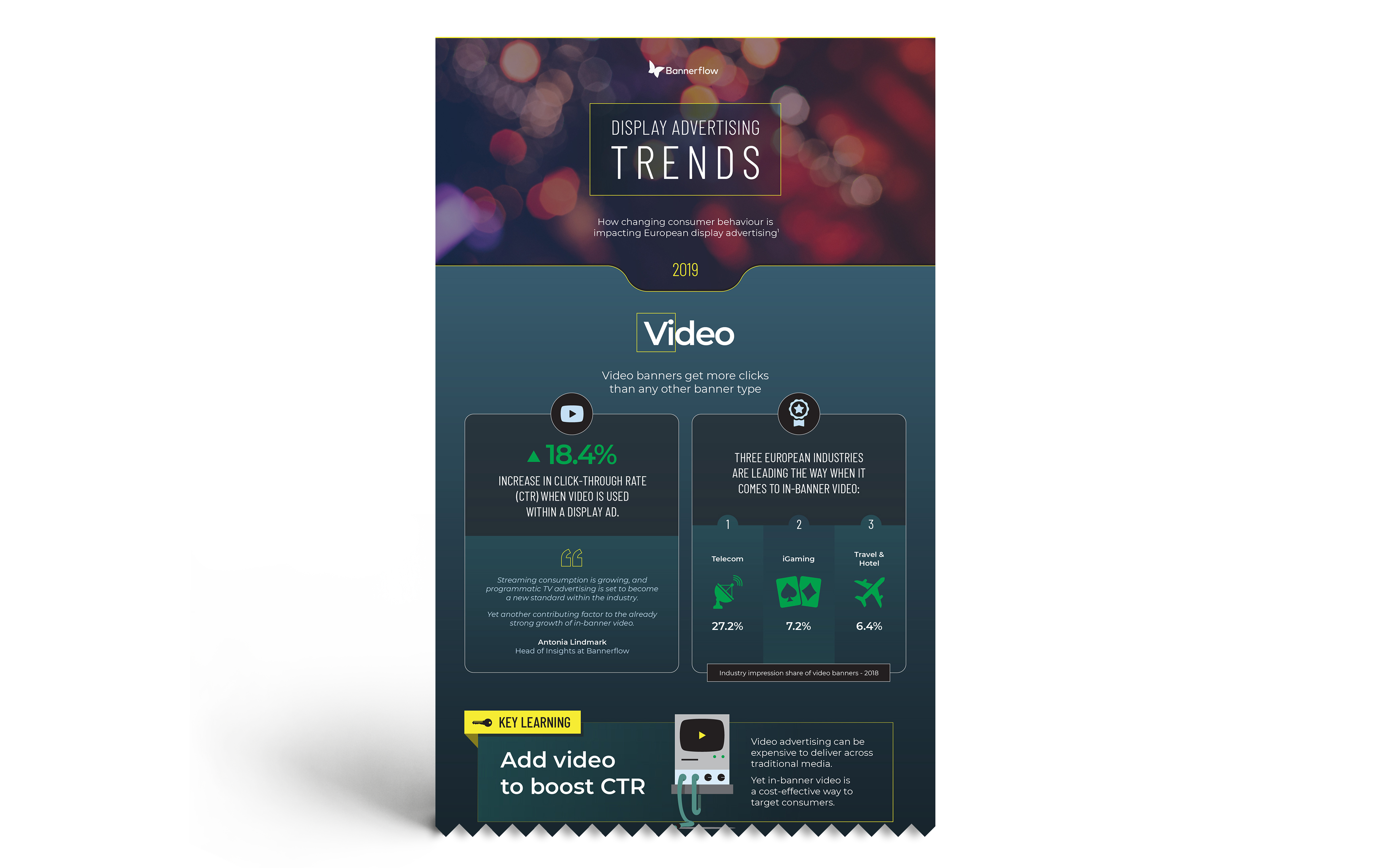 Display advertising trends: The 2019 infographic